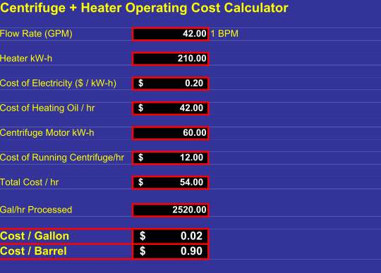 Crude Oil Recovery Cost Calculation