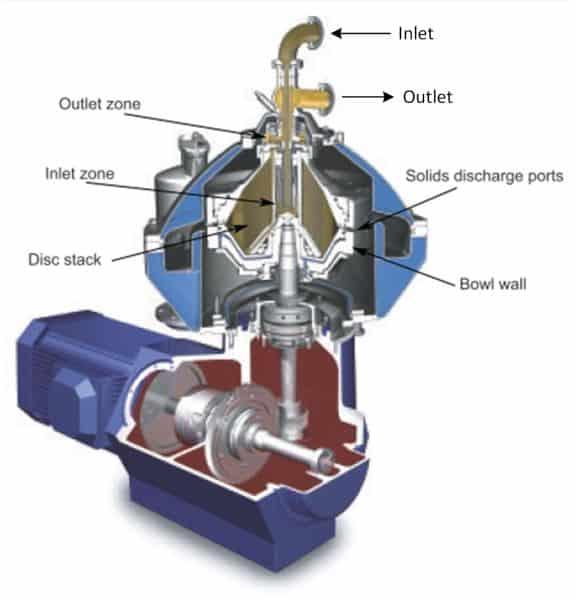 Oil Centrifuge Interior Details