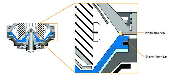 Disc Stack Centrifuge Bowl Cross Section