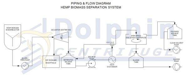 Coolant-Pasteurizing-and-Recovery-System