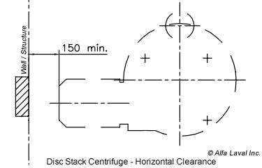 Alfa Laval Centrifuge - Horizontal Clearance